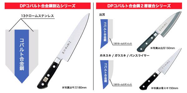 藤次郎(トウジロウ)DPコバルト合金鋼 包丁シリーズ
