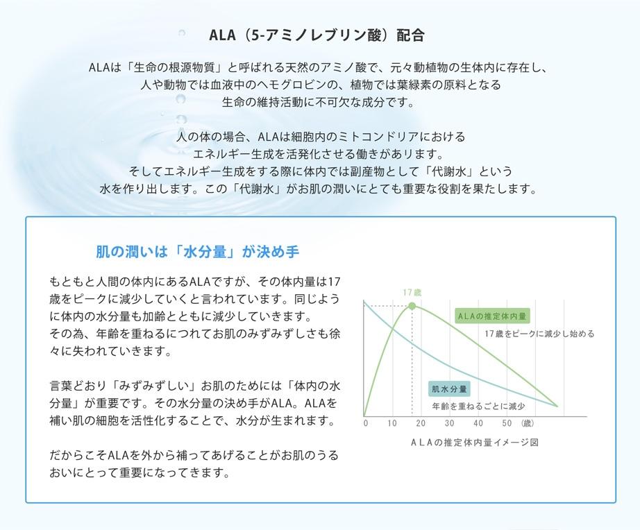 ALA(5-アミノレブリン酸)配合