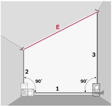 �台形斜辺測定モード