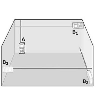 �壁面積測定モード