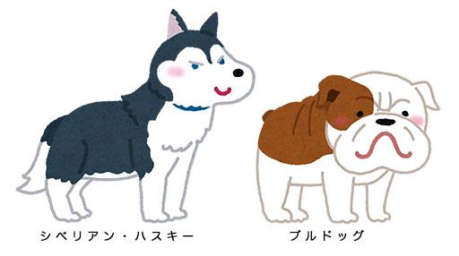 熱中症になりやすい犬種のイラスト