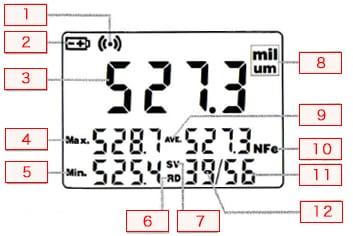 デュアルタイプ膜厚計 C-85 画面表示
