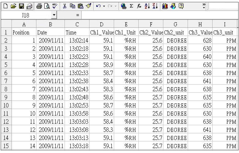 ロガ—式CO2濃度計 Excelデータ1
