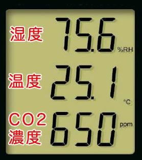 ロガ—式CO2濃度計 画面表示