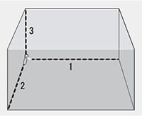 ハンディ測長器7000 体積・容積測定
