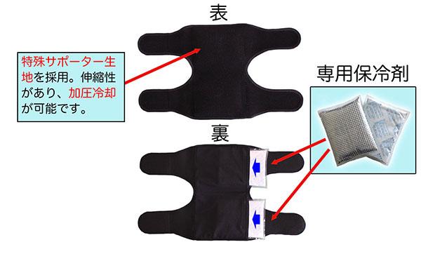 アイシングサポーター構造説明の画像