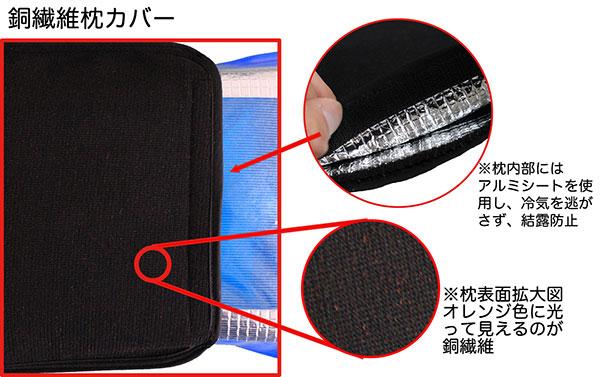 銅繊維枕カバー説明画像