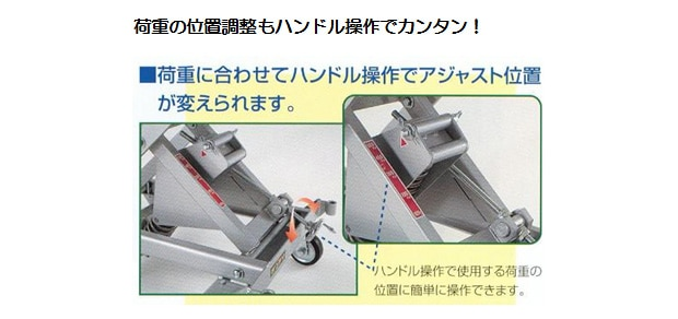 荷重の位置調整もハンドル操作で簡単!