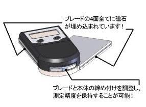 ブレードの4面全てに磁石が埋め込まれています。ブレードと本体の締め付けを調整し、測定精度を保持することが可能!