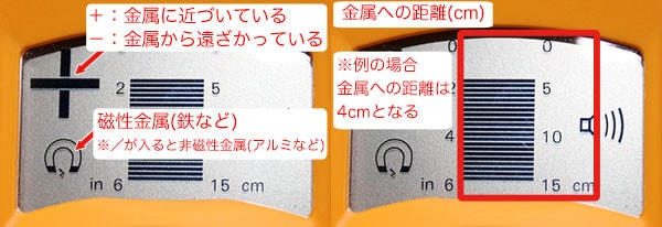 鉄筋探査機の液晶画面表示説明画像