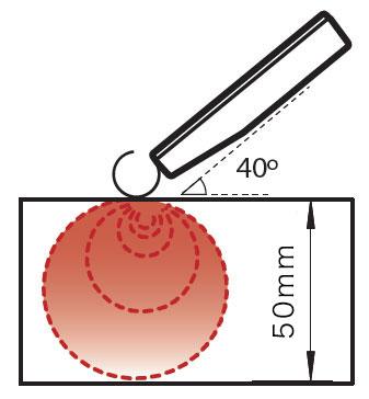 非破壊高周波水分計 プロ160 使い方1