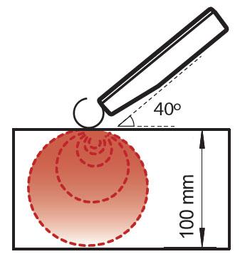 非破壊高周波水分計 プロ380 使い方1