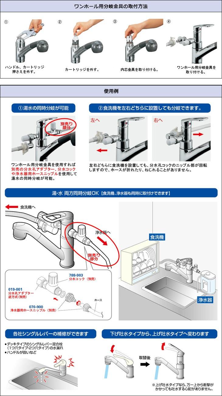 PDF 図面 ダウンロード