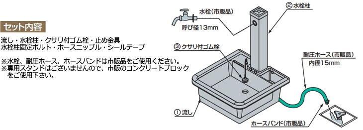 タキロンシーアイ(旧タキロン) 水栓柱付き流し どこでも流し 450G型 みかげイメージ画像2