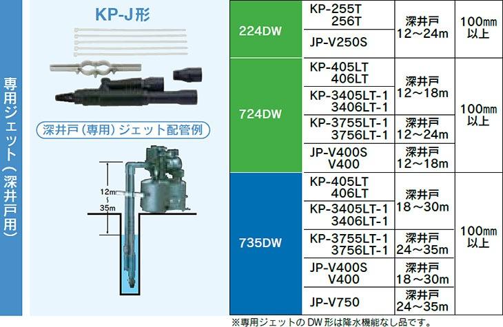 テラル 専用ジェット(深井戸用) KP-Jシリーズ 対応表