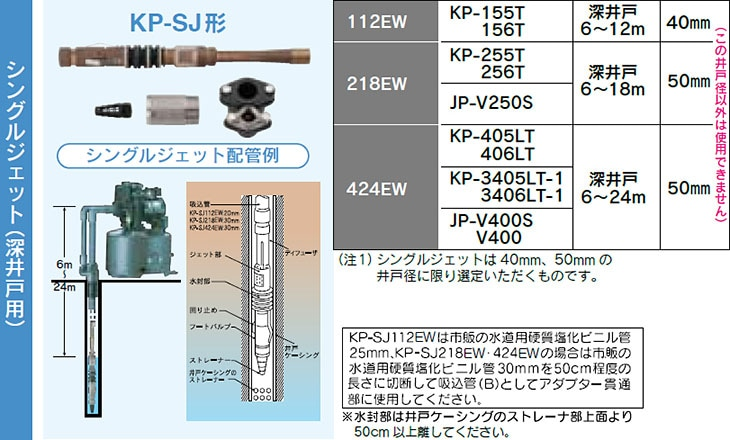 テラル シングルジェット(深井戸用) KP-SJシリーズ 対応表