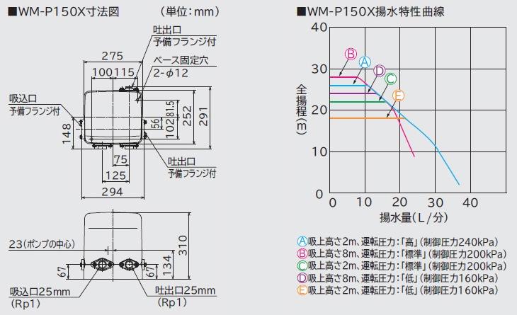 WM-P150Xの寸法・性能表