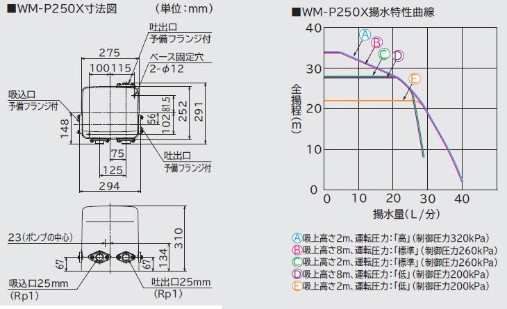 wm-p250xの寸法・性能表