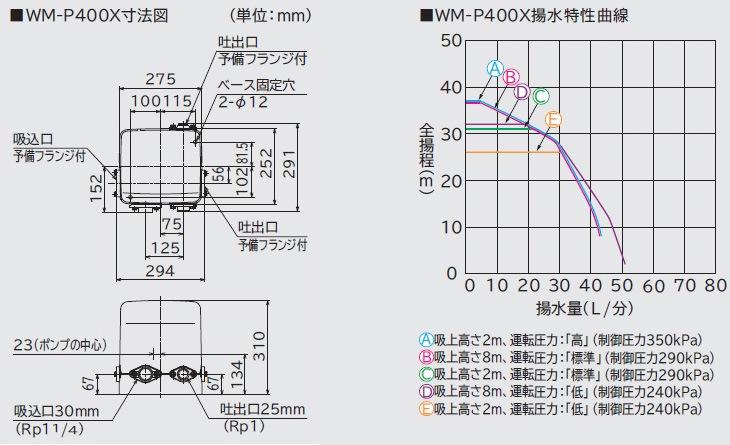 wm-p400xの寸法・性能表