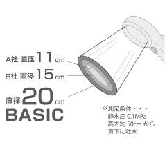 節水シャワーヘッドRAINY BASIC