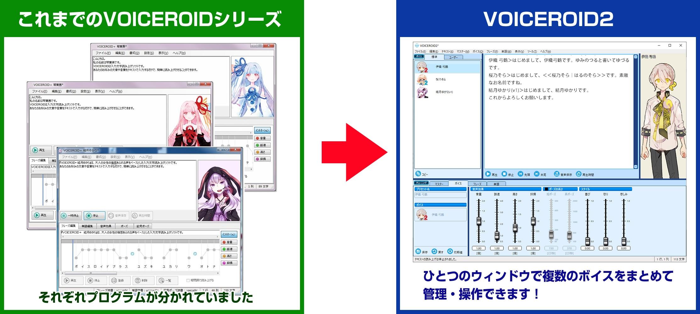 「VOICEROID2 伊織弓鶴」エディター画面イメージ