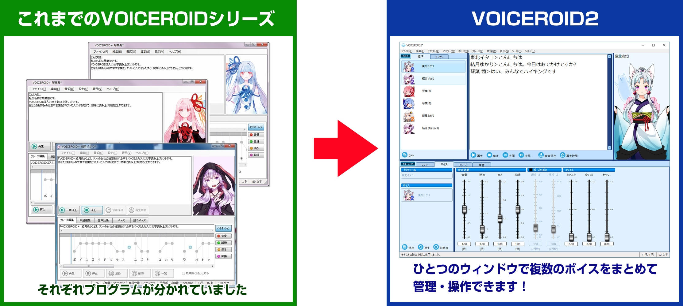 「VOICEROID2 東北イタコ」エディター画面イメージ