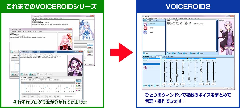 「VOICEROID2 琴葉 茜・葵」エディター画面イメージ