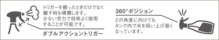 ダブルアクショントリガー・360°ポディション