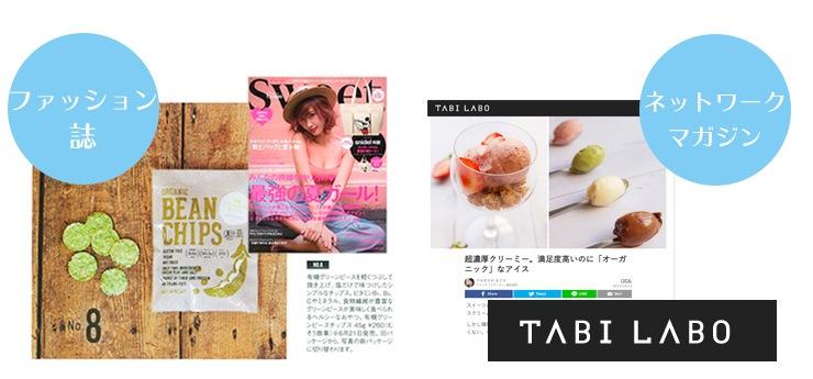 ファッション誌・ネットワークマガジンに掲載いただきました・
