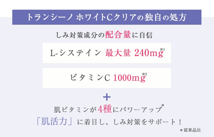 L-システイン 240g ビタミンC1000mg