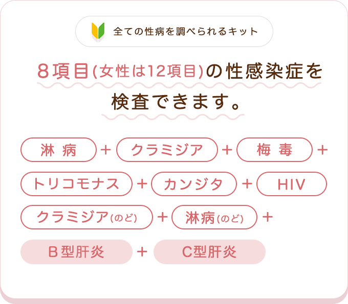8項目(女性は12項目)の性感染症を検査できます