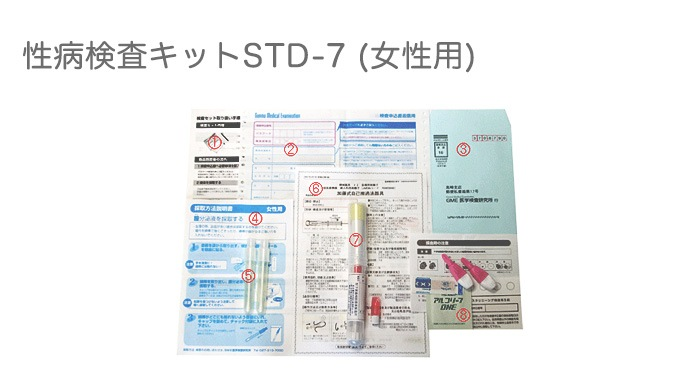 性病検査キットSTD-7(女性用)
