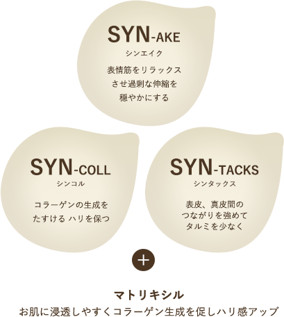 SYN(シン)