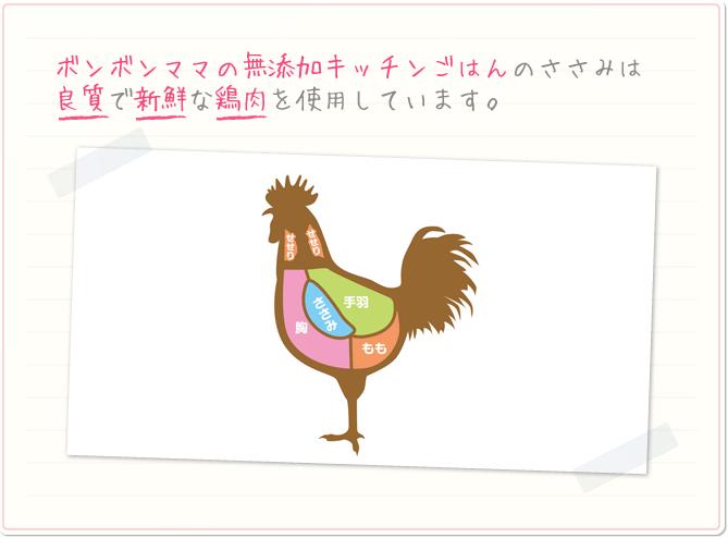 ボンボンママの無添加キッチンごはんのささみは良質で新鮮な鶏肉を使用しています。