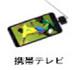カセットHDD iV(アイヴィ)