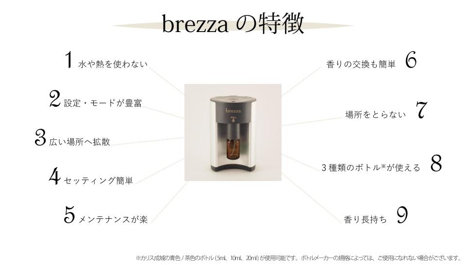 brezzaの特徴