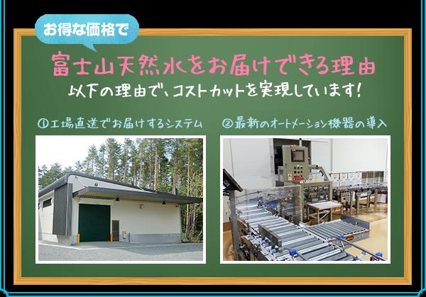 富士山天然水をお届けできる理由 以下の理由で、コストカットを実現しています!