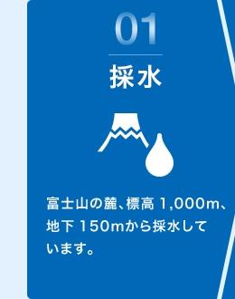 採水 富士山の麓、標高1,000m、地下150mから採水しています。