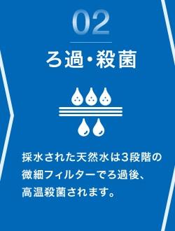 ろ過・殺菌 採水された天然水は3段階の微細フィルターでろ過後、高温殺菌されます。