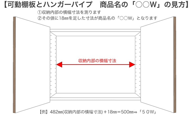 可動棚板とハンバーパイプ 商品名の「○○W」の見方