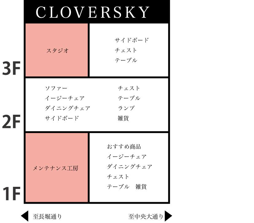 cloversky