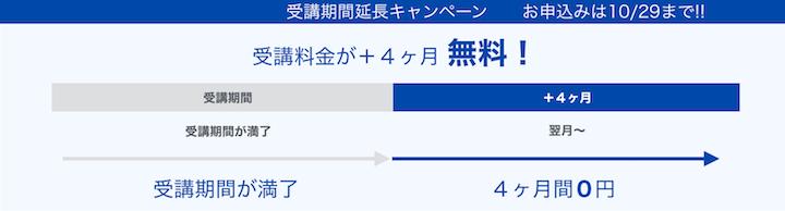 個人レッスン付きのプラチナコース☆受講期間がいまなら+4ヶ月キャンペーンを実施中です