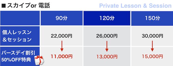 個人レッスン&セッション【★バースデイ割引(50%OFF)】スカイプor 電話 の価格表です