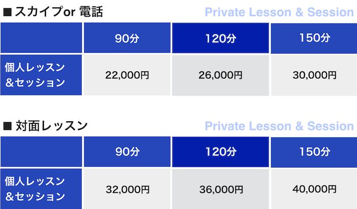 個人レッスン&セッションの価格表です