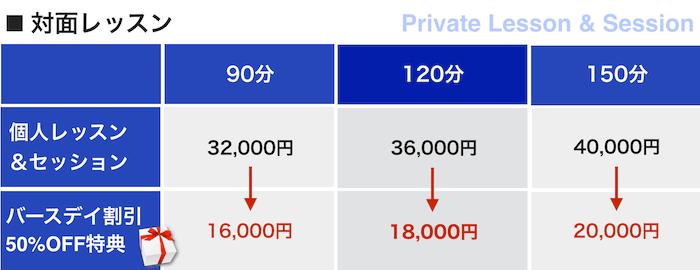 個人レッスン&セッション【★バースデイ割引(50%OFF)】対面レッスンの価格表です