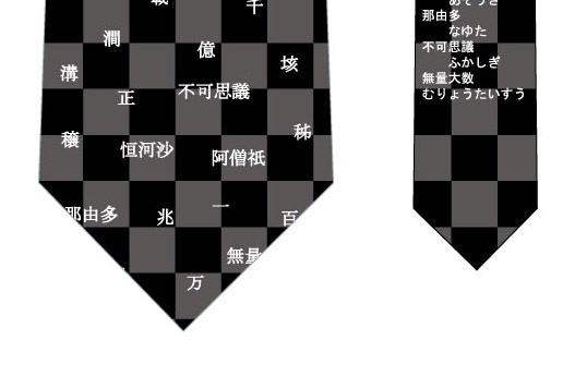 数の単位ネクタイ(黒)の写真