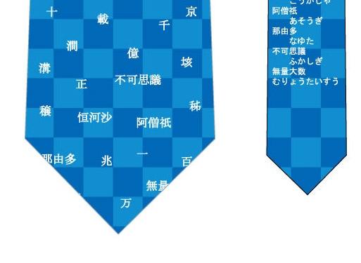 数の単位ネクタイ(青)の写真