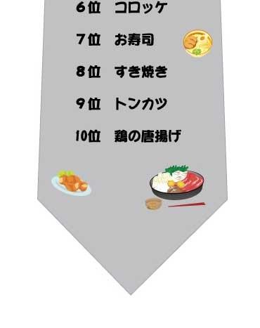 昭和生まれの好きな食べ物らんきんぐネクタイの写真