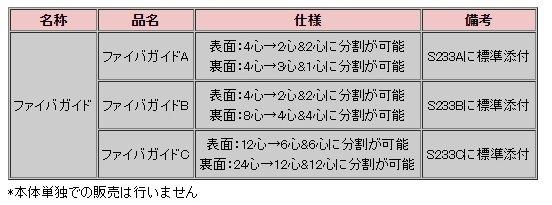 S233用ファイバガイド