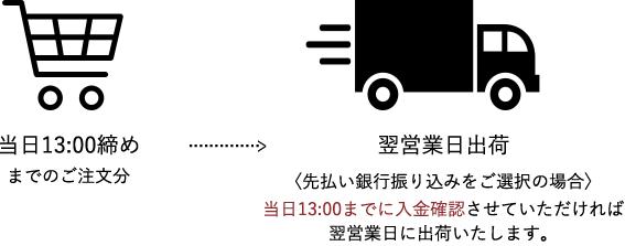 当日13:00締めまでのご注文分 翌営業日出荷〈先払い銀行振り込みをご選択の場合〉当日13:00までに入金確認させていただければ 翌営業日に出荷いたします。